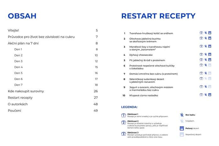 obsah e-knihy Sladký restart
